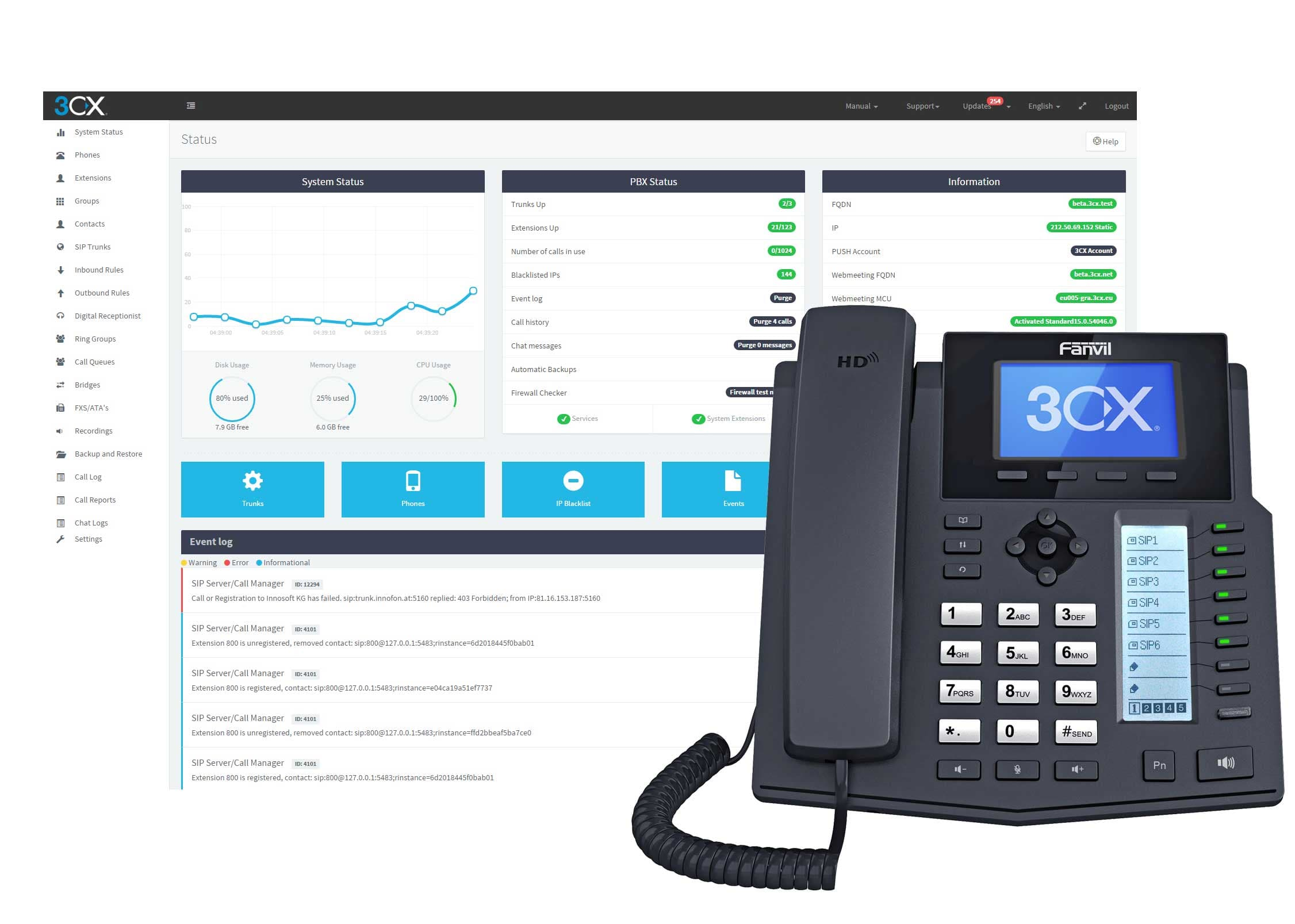 Telephony and communication: site map (articles)