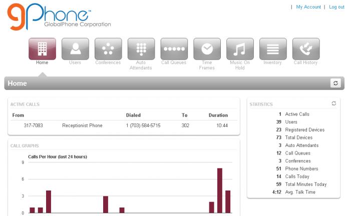 GlobalPhone (gphone) Hosted PBX screenshot