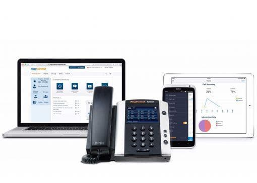 RingCentral communication and collaboration platform