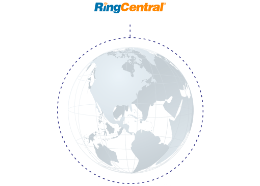 ringcentral global reach