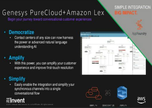 genesys purecloud + amazon lex