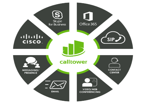 CallTower UCaaS solutions
