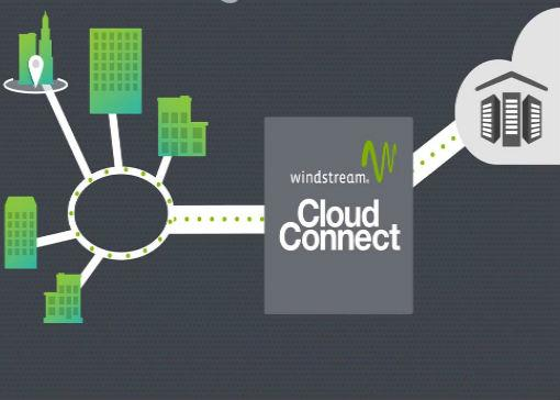 Windstream Cloud Connect solution