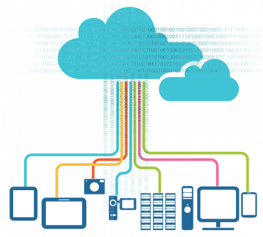 hosted cloud network