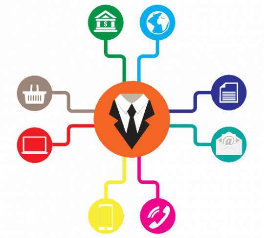 business voip connectivity