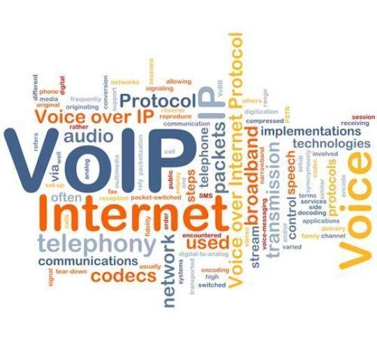 common voice over internet protocol terms